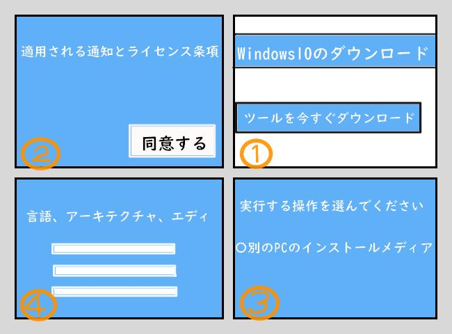 f:id:shimoten:20190501220220p:plain
