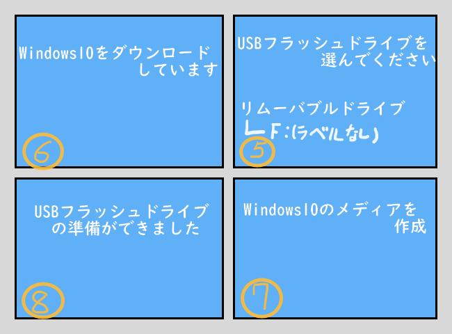 f:id:shimoten:20190501220301p:plain