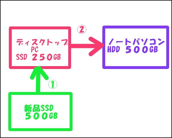 f:id:shimoten:20200117235105j:plain