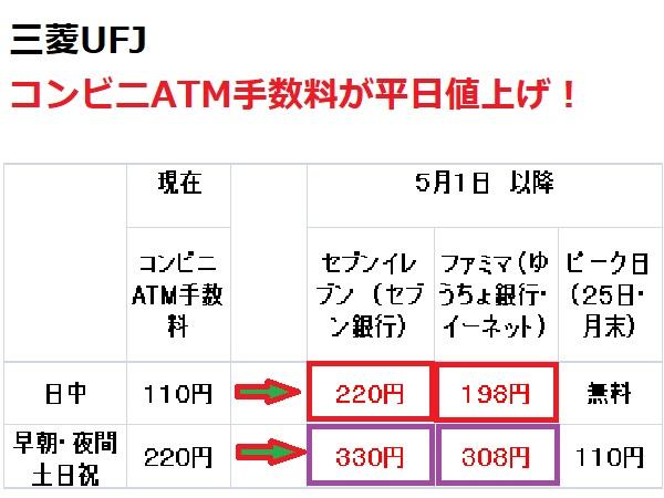 f:id:shimoten:20200129224341j:plain
