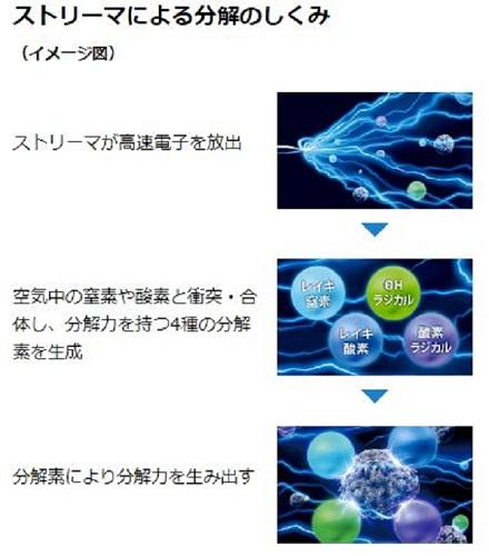 f:id:shimoten:20200302213858j:plain