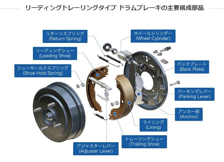 f:id:shimoten:20200308183215j:plain