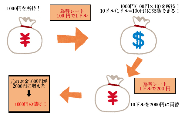 f:id:shimotenman:20171203003816j:plain