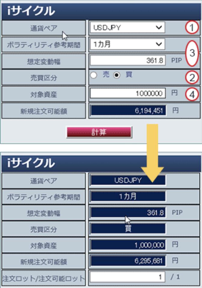 ライブスター証券のiサイクル注文の設定画面