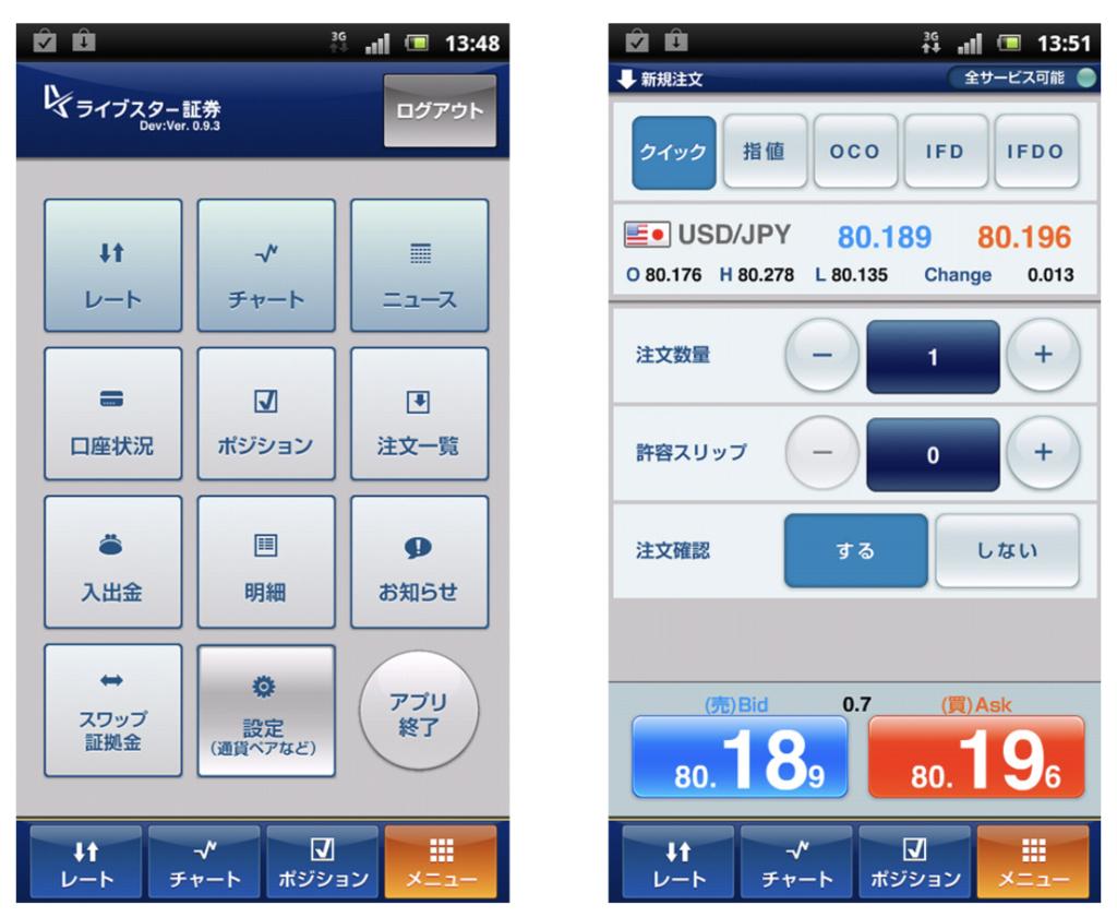 ライブスターFX(スマートフォン版)発注画面