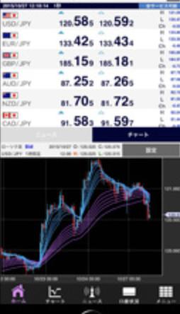 アイネット証券のスマホ画面
