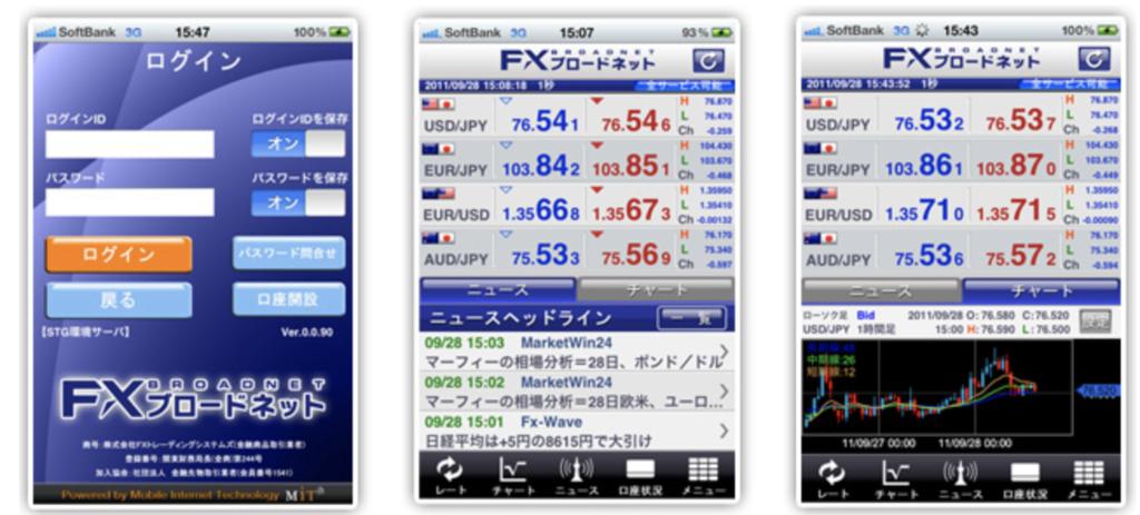 FXブロードネットのiPhone