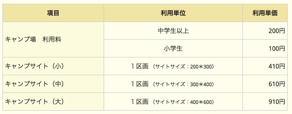天童高原キャンプ場の利用料金