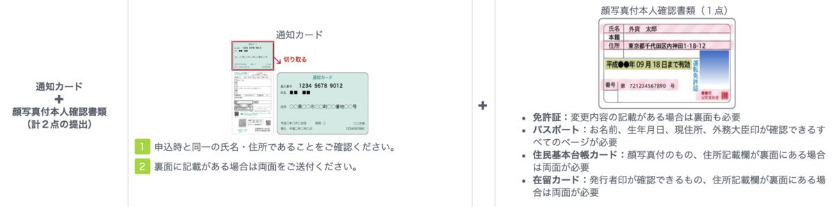 通知カード+顔写真付き本人確認書類