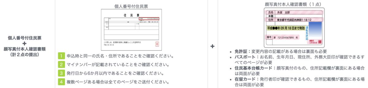「個人番号付住民票」+「顔写真付本人確認書類」