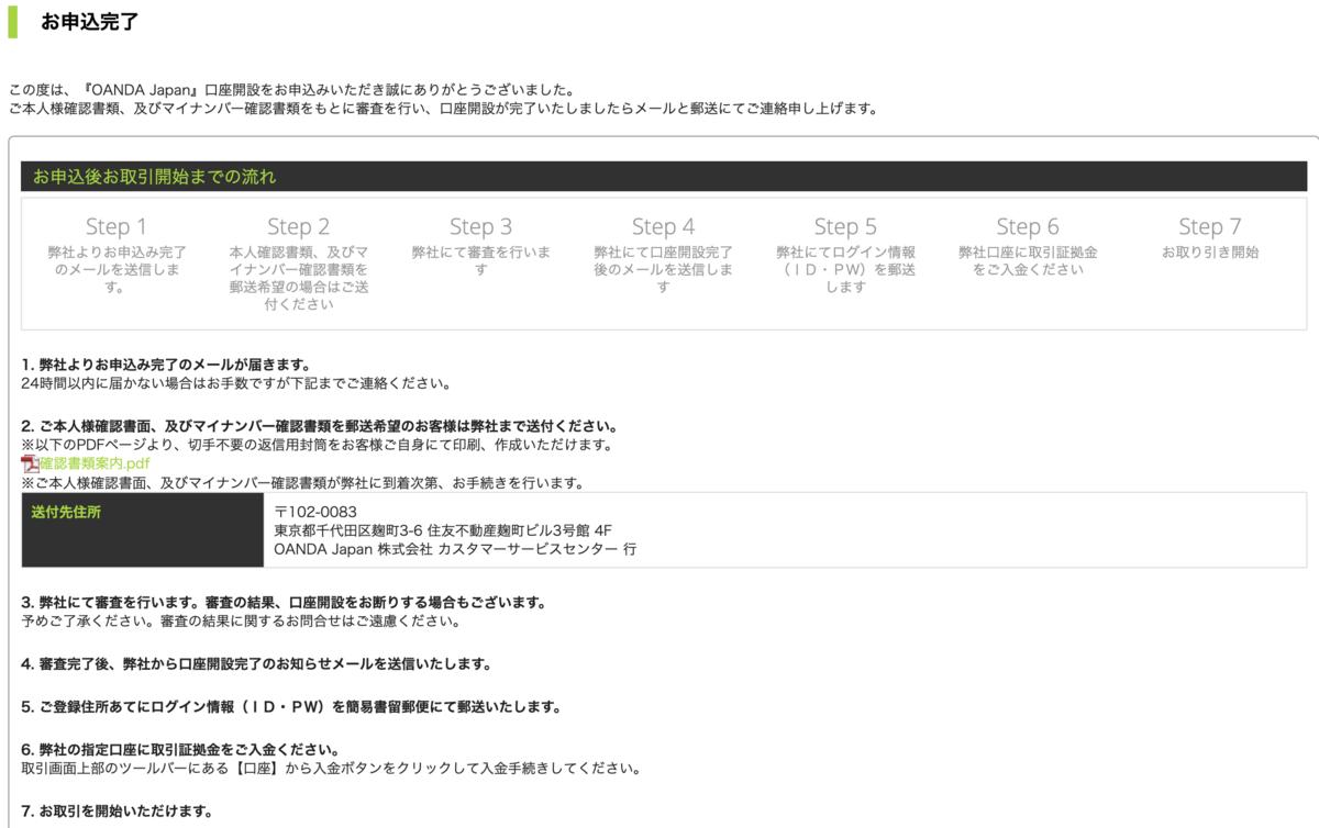 OANDA JAPAN申込完了後の流れ