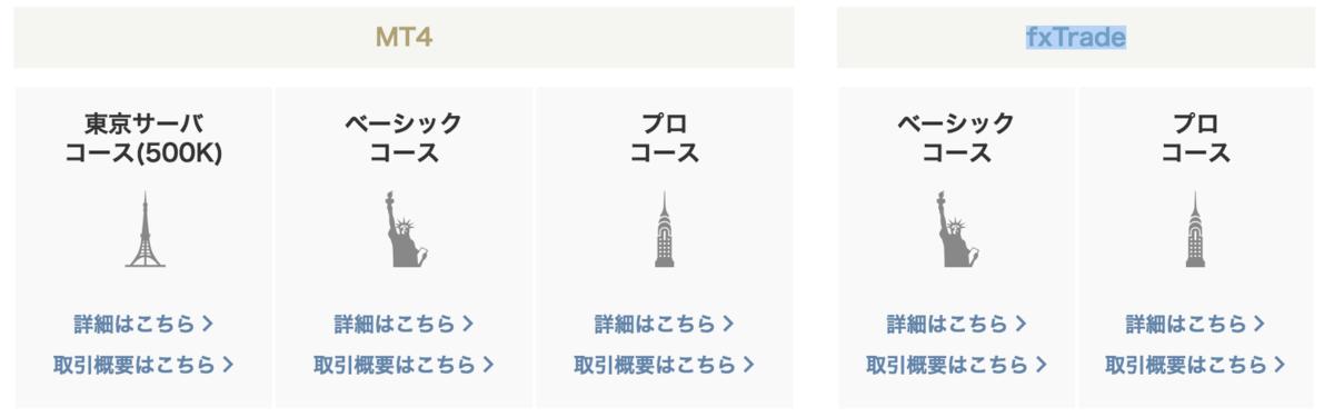 OANDA JAPANの取引コース一覧