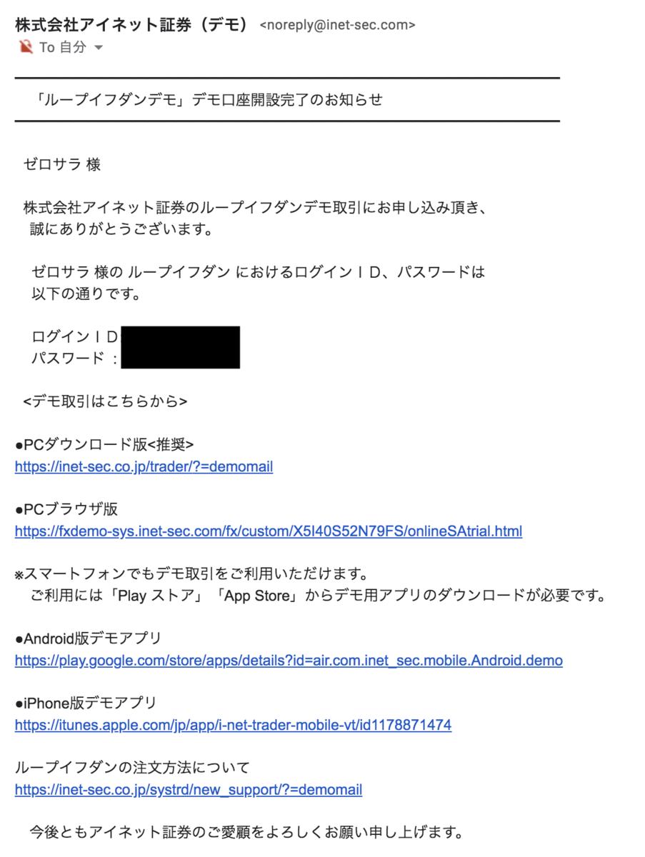 アイネット証券デモトレード口座登録完了メール