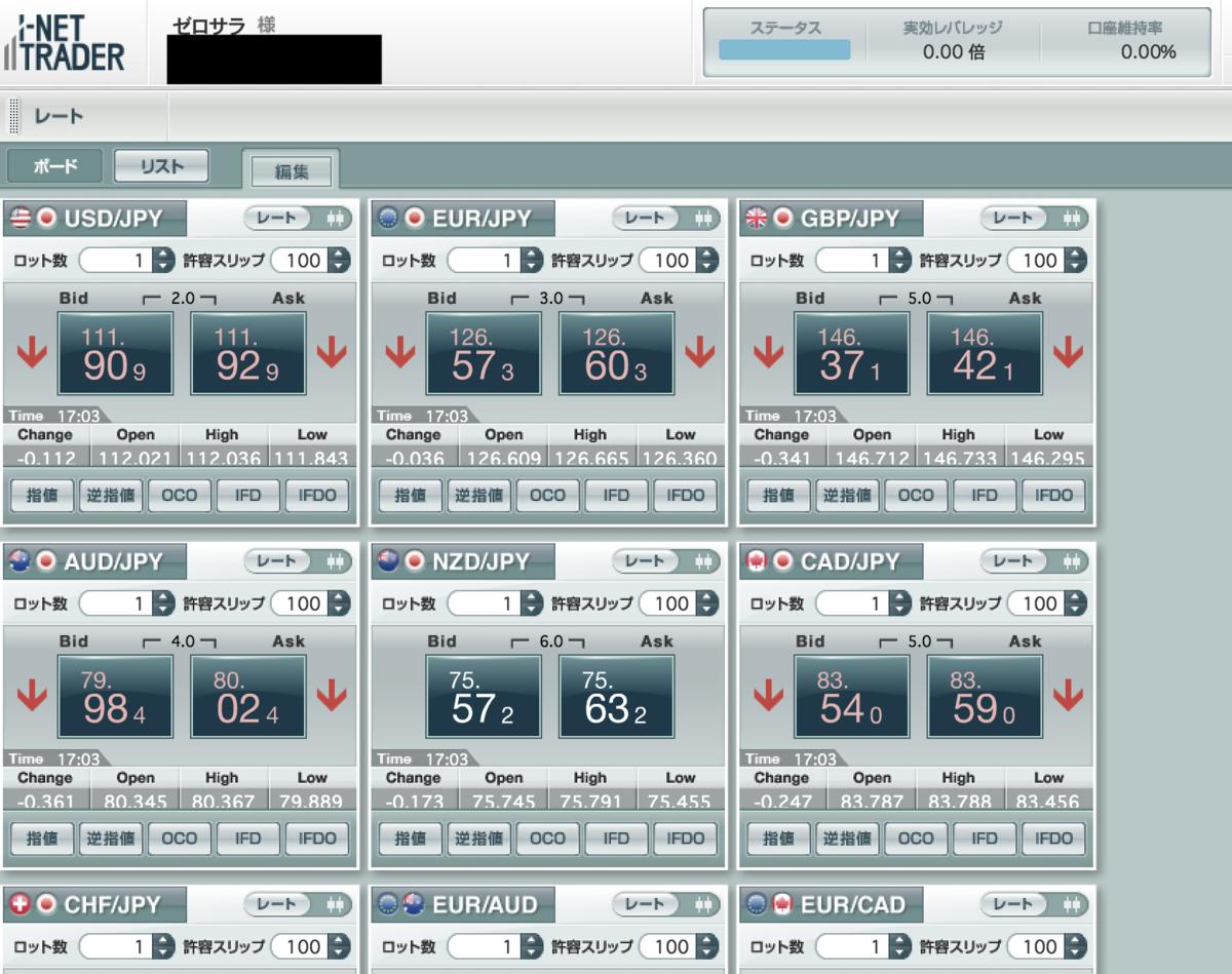 アイネット証券のデモトレード管理画面