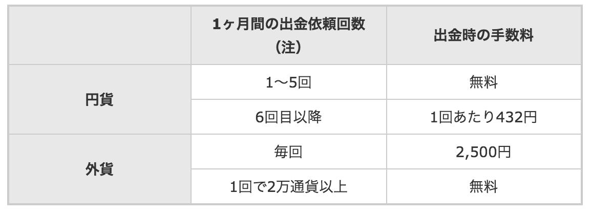 f:id:shimotenman:20190509183155p:plain