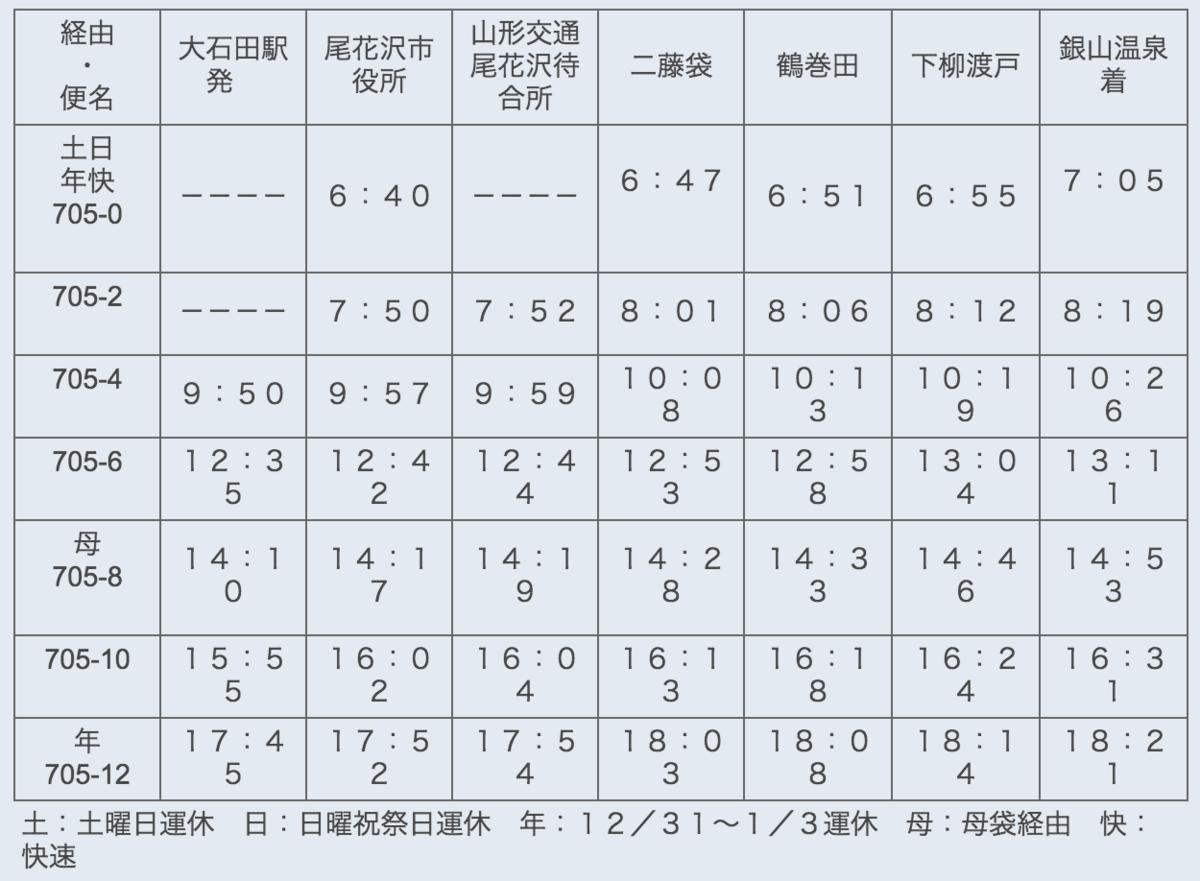 銀山温泉へのバス時刻表