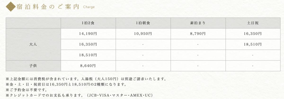 銀山温泉昭和館の宿泊料金