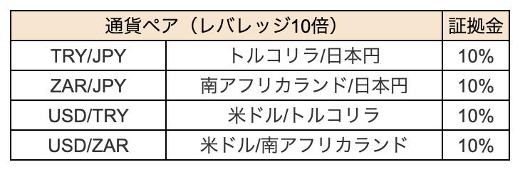 f:id:shimotenman:20190602151944p:plain
