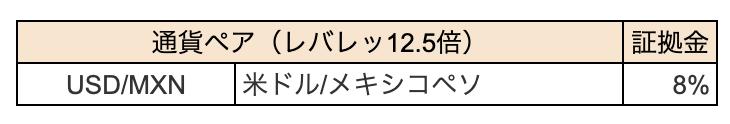 f:id:shimotenman:20190602172120p:plain