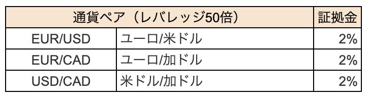 f:id:shimotenman:20190602173103p:plain