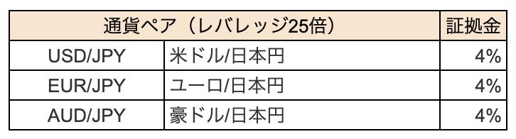 f:id:shimotenman:20190602173110p:plain