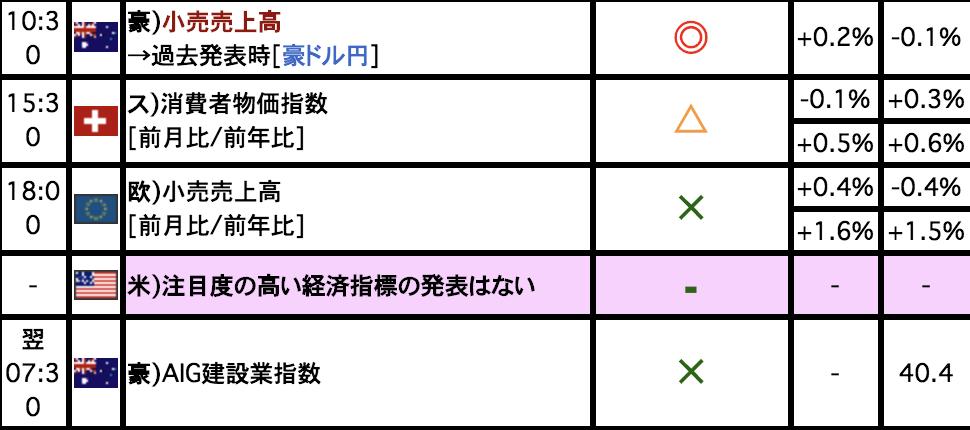 f:id:shimotenman:20190704092002p:plain