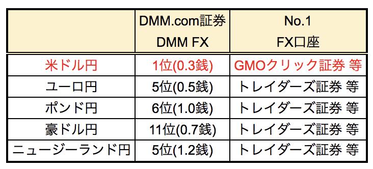 f:id:shimotenman:20190710160448p:plain