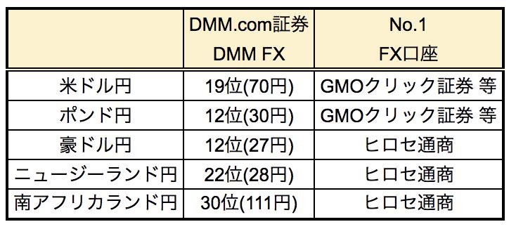 f:id:shimotenman:20190710164308p:plain