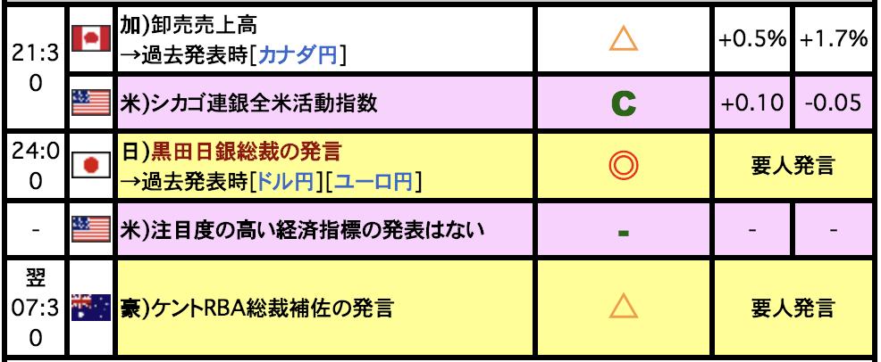 f:id:shimotenman:20190722115721p:plain