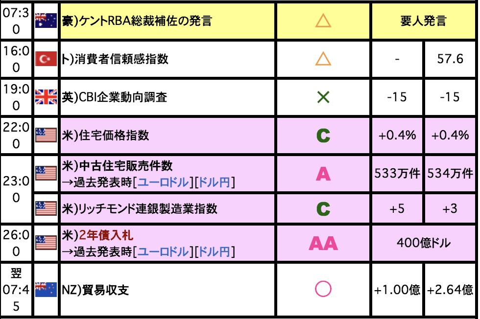 f:id:shimotenman:20190723121531p:plain