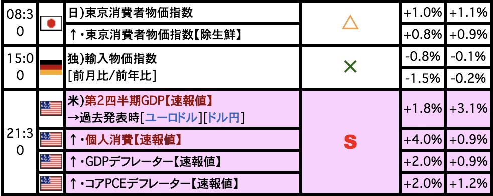 f:id:shimotenman:20190726093322p:plain