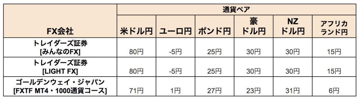 f:id:shimotenman:20190801183000p:plain