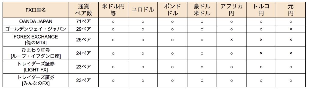 f:id:shimotenman:20190801185856p:plain