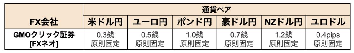 f:id:shimotenman:20190811142909p:plain