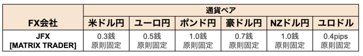 f:id:shimotenman:20190811142913p:plain