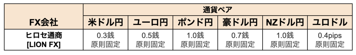 f:id:shimotenman:20190811142917p:plain