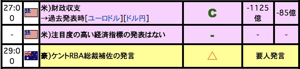 f:id:shimotenman:20190812113406p:plain
