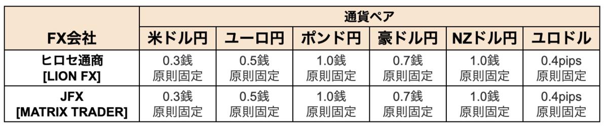 f:id:shimotenman:20190812223011p:plain