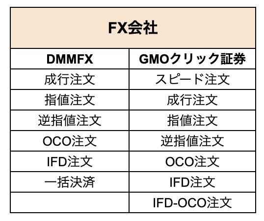 f:id:shimotenman:20190812231641p:plain