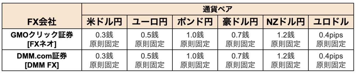 f:id:shimotenman:20190812232424p:plain