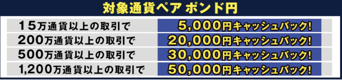 f:id:shimotenman:20190815135231p:plain