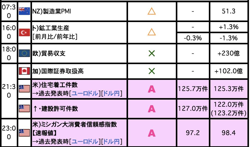 f:id:shimotenman:20190816090657p:plain
