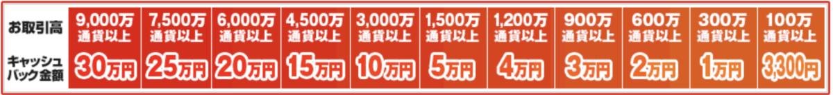 f:id:shimotenman:20190816164506p:plain