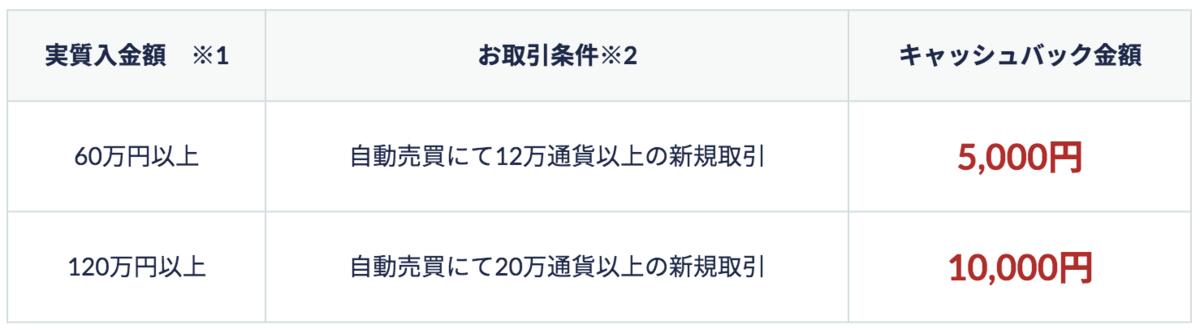 f:id:shimotenman:20190816173614p:plain