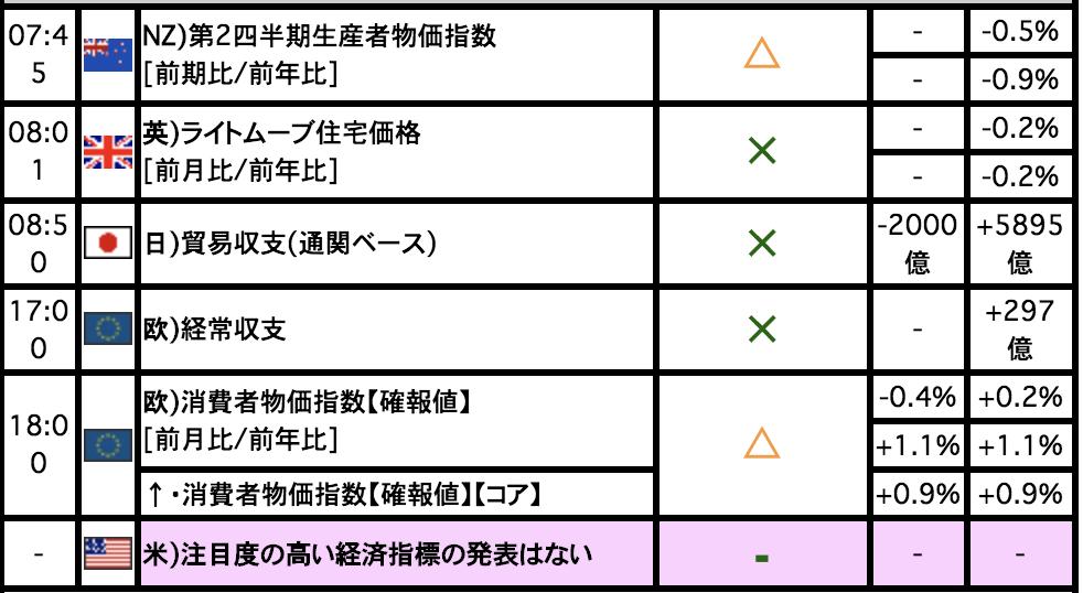 f:id:shimotenman:20190819105011p:plain