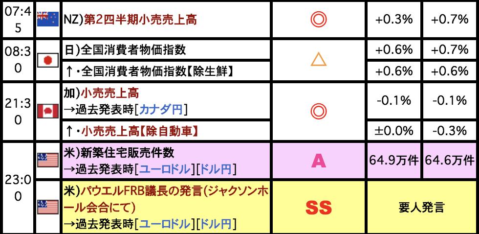 f:id:shimotenman:20190823104003p:plain