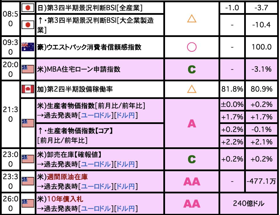 f:id:shimotenman:20190911115231p:plain