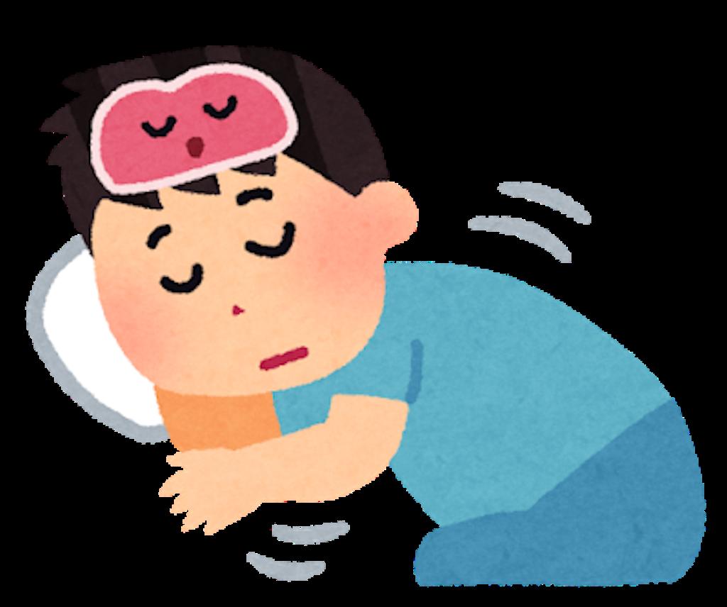 ノンレム睡眠の写真