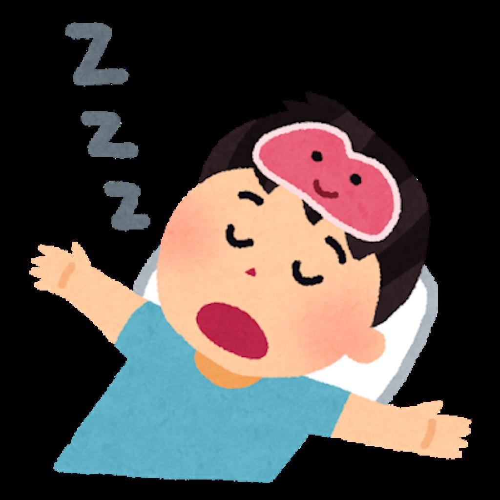 レム睡眠の写真