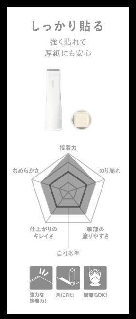 f:id:shimtarosmonoblog:20200306212600p:plain